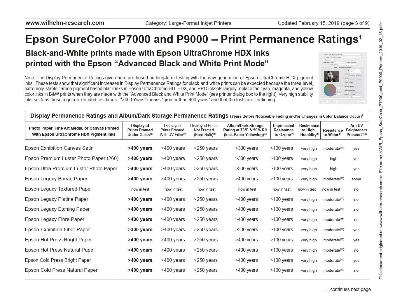 TABELLA DURATA INCHIOSTRI EPSON P9000 HDX ADVANCED B/W
