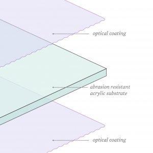 Optium Acrylic ®